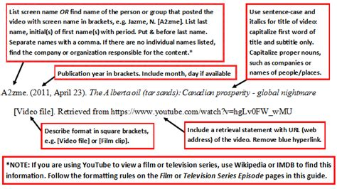 How To Reference A Podcast In An Essay by On No Producer Or Director Apa Style 6th Edition Libguides At Bow