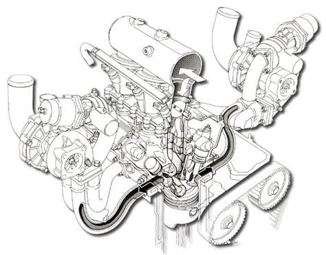 Lancia Triflux Tecnicamotori Il Motore Della Lancia Delta S4