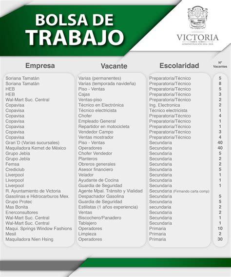 bolsa de trabajo celaya 2016 oferta la ip y alcald 237 a 300 chambas expreso expreso