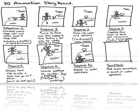 animation storyboard animation ian f hunt
