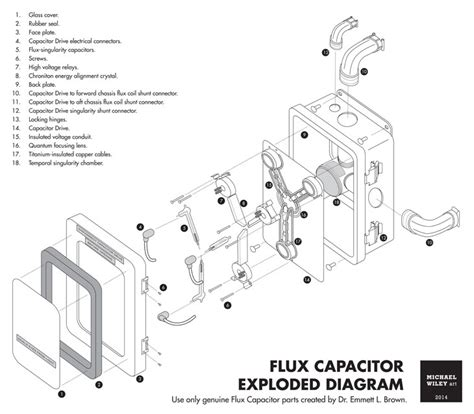 how to make a flux capacitor that works flux capacitor diagram