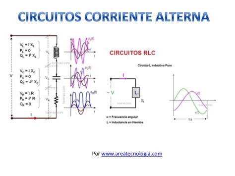 capacitor a corriente alterna capacitor y corriente alterna 28 images copy of corriente alterna3 t p n 186 4 capacitores