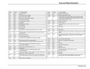 03 navigator fuse diagram 03 free engine image for user manual