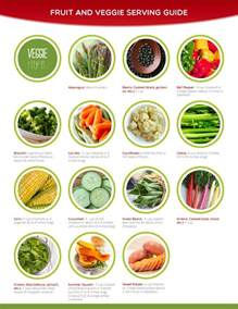 One Table Spoon Myplate Guide To Portion Sizes Healthy Ideas For Kids