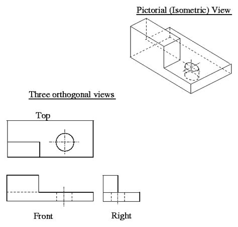 isometric drawing top view isometric pictorial view - Boat In Drawing Is Missing Front