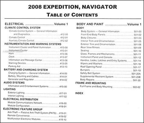 free online auto service manuals 2008 ford expedition spare parts catalogs 2008 expedition navigator repair shop manual 2 volume set original