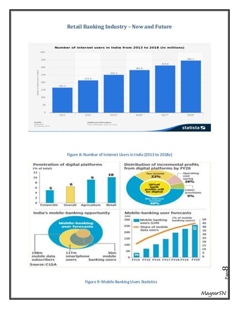 retail banks in india retail banking india 2015 now and predictions