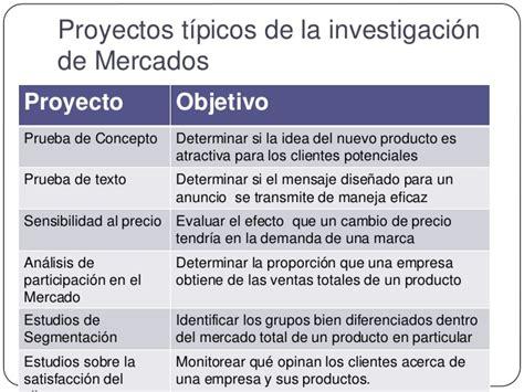empresa de investigaci 243 n de mercados y proyecto para el lanzamiento al mercado de un nuevo
