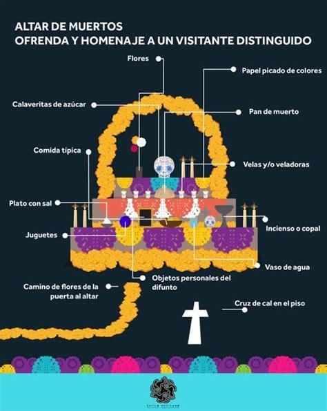 halloween vs d 237 a de muertos alternativo mx origen y significado de ofrendas y figuras de las mesas
