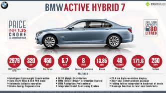 facts about bmw activehybrid 7