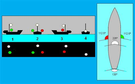 boat navigation lights regulations wa how could this happen the fitzgerald the u s navy and