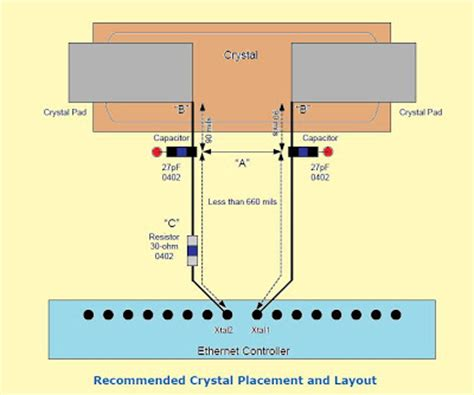 pcb layout design guidelines pcb layout guidelines industrial electronic components