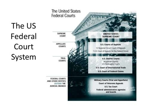 the u s supreme court and new federalism from the rehnquist to the court books the us federal court system supreme court