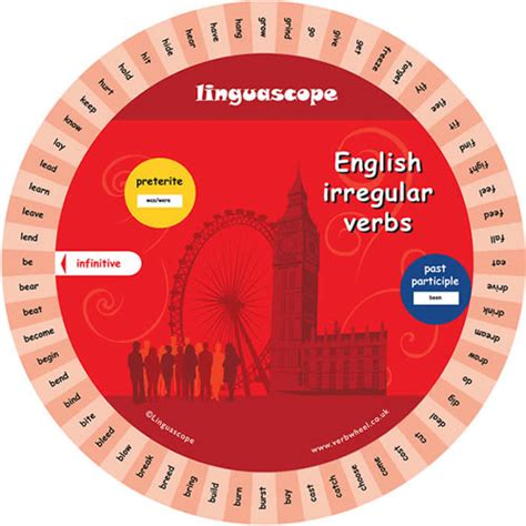 verb wheel english little linguist