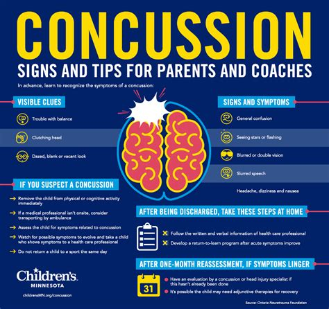 concussion symptoms concussions in children children s minnesota