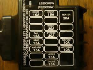 94 mazda miata fuse box 94 get free image about wiring diagram