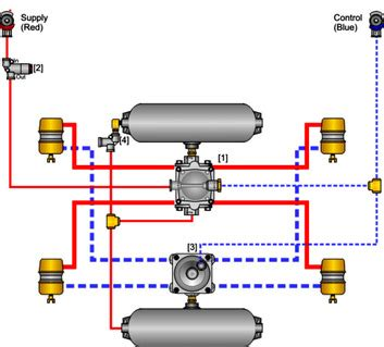 Air Brake System Diagram On Trailers Sealco Air Valve Config For Tandem Axle Tank