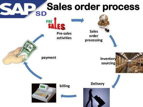 sap sales order workflow sales order processing sap sd tutorials by sap