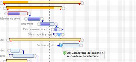 faire un diagramme de gantt en ligne diagramme de gantt suivez le guide de la planification