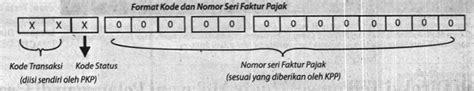 pengumuman no peng 04 pj 09 2013 tentang aturan baru tatacara