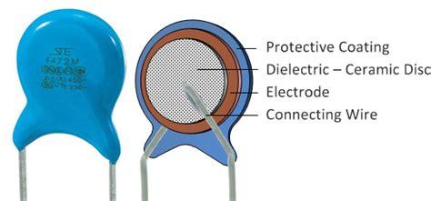 glass capacitor diagram ceramic capacitor 187 capacitor guide