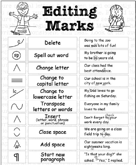 Proofread My Letter Editing Marks For Writing For 3rd Grade Elementary Editing Marks Http Www Teacherweb Fl