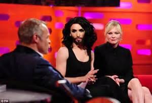 Church leaders claim bearded drag queen eurovision winner conchita