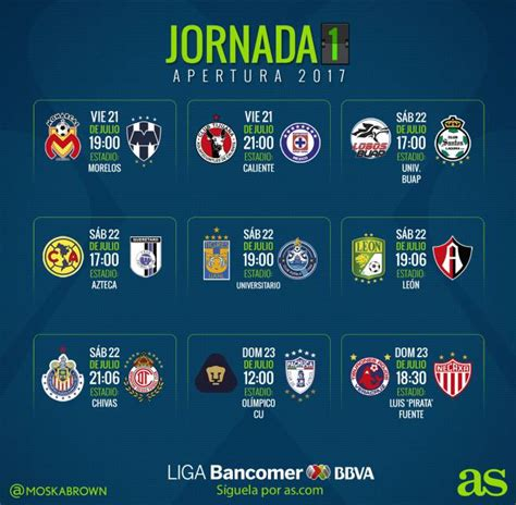 Calendario Liga Mx Clausura 2018 Liga Mx Fechas Y Horarios De La Jornada 1 Apertura