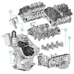 ford 2 7 ecoboost engine 2016 page 6 specs price