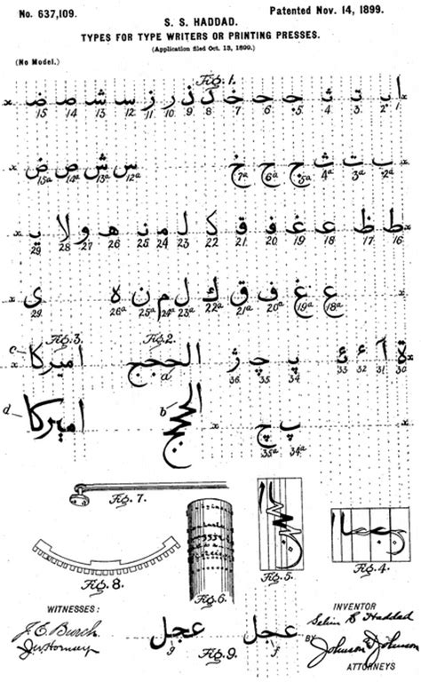 Ottoman Alphabet Ottoman Turkish Alphabet Opinions On Ottoman Turkish Alphabet Opinions On Ottoman Turkish
