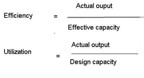 design capacity meaning capacity planning capacity planning analysis capacity