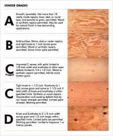 woodwork grade b plywood pdf plans
