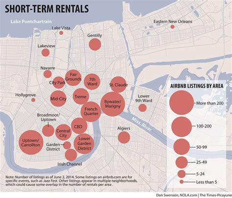 short term appartments new orleans airbnb play fair 5 effects on real estate