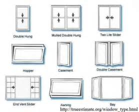 Windows Types Decorating Window Types Architecture Window Types Drafting Information Http Www