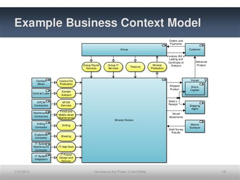 19 context analysis template pmexcell articles amp