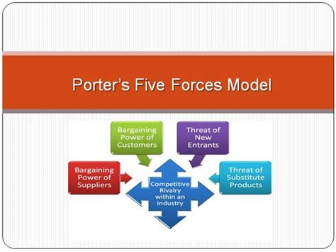 Porter S Five Forces Model Authorstream Porters Five Forces Model Ppt