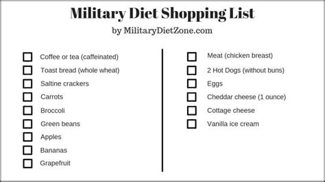 printable military diet shopping list thanks to this list of military diet substitutions you can