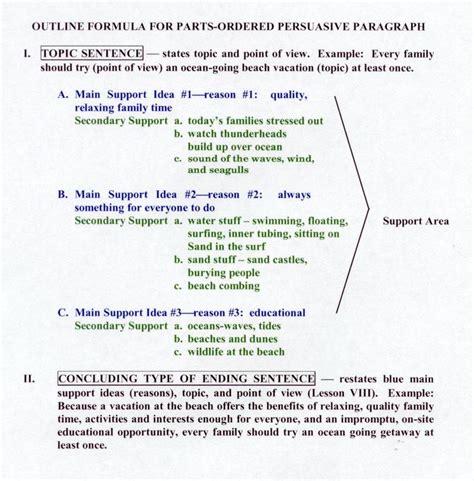 essay structure uwa british essay format