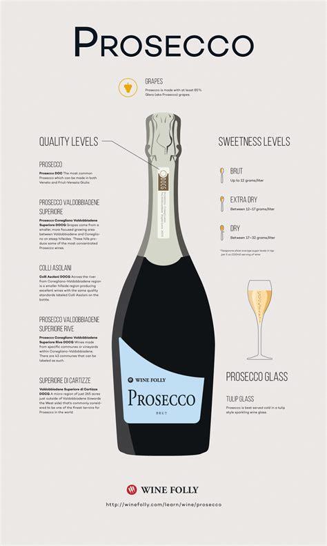 best wine guide the prosecco wine guide wine folly