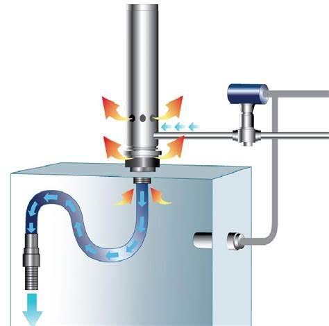 compressed air cabinet coolers vortex cabinet cooler cabinets matttroy