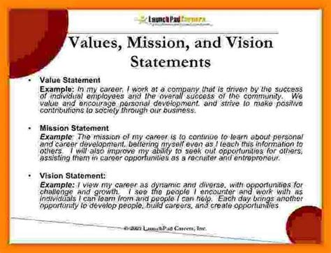 15 personal values statement exle emails sle