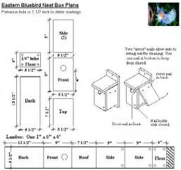 pin blue bird house plans northern kentucky real estate