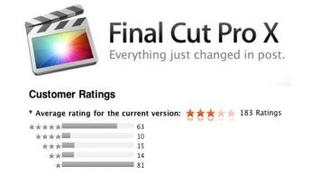 final cut pro release notes новый final cut pro презентуют через неделю