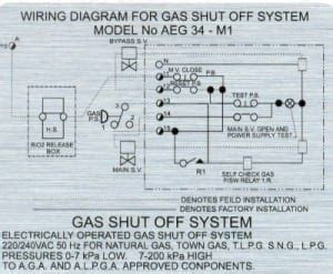 label system wiring diagram remote release   ansul awfs australia wide fire supplies