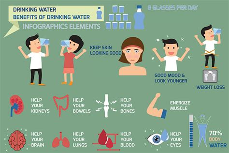 10 benefits of water on an empty stomach