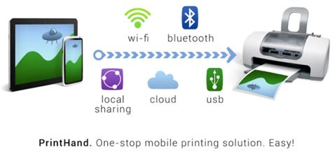 how to print from android phone to wireless printer how to print from android tablet to wireless printer