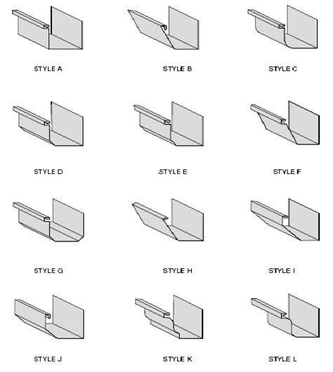 rain gutter layout design rain gutter profiles or some of the standard smacna rain