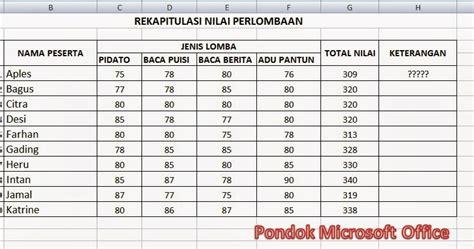 Umn Microsoft Office by Pondok Microsoft Office Mencari Pemenang Lomba