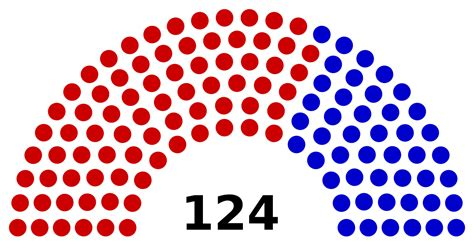 south carolina house of representatives file south carolina house of representatives composition 2013 2015 svg wikipedia