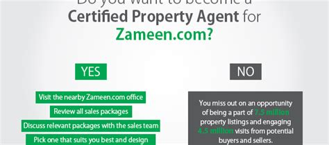 how to become an international real estate agent how to become a registered property agency with zameen com